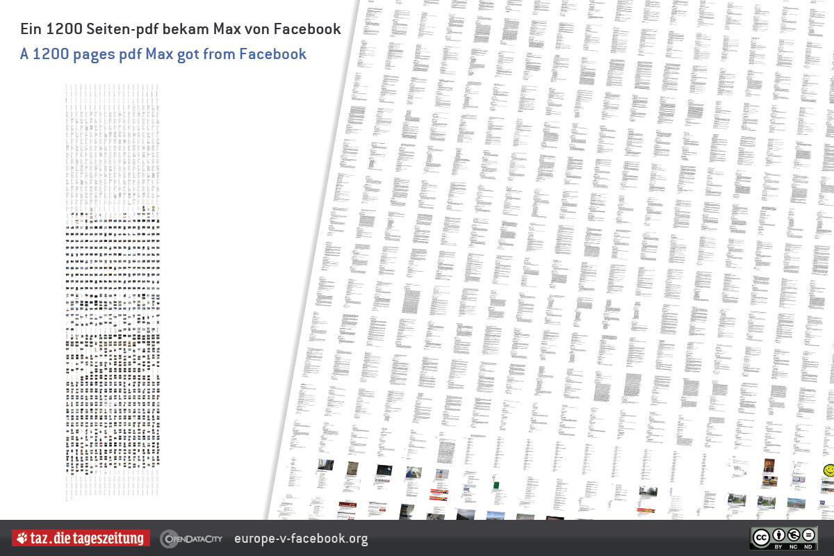 1200 pages of Facebook data
