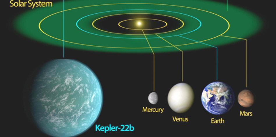 Erdähnlicher Planet Gefunden