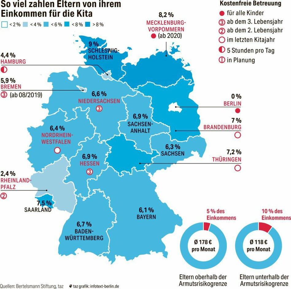 Kitagebühren Brandenburg 2021