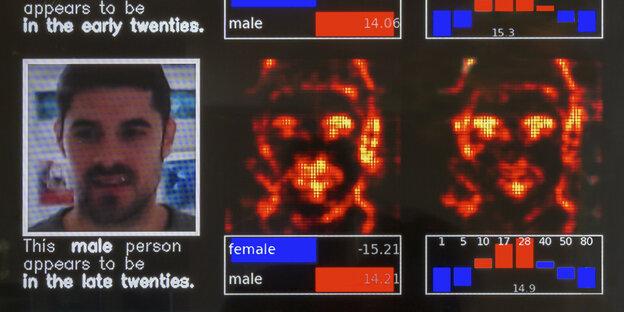 Der Bildschirm eines Computers zeigt das Foto eines Mannes und das geschätze Alter und Geschlecht
