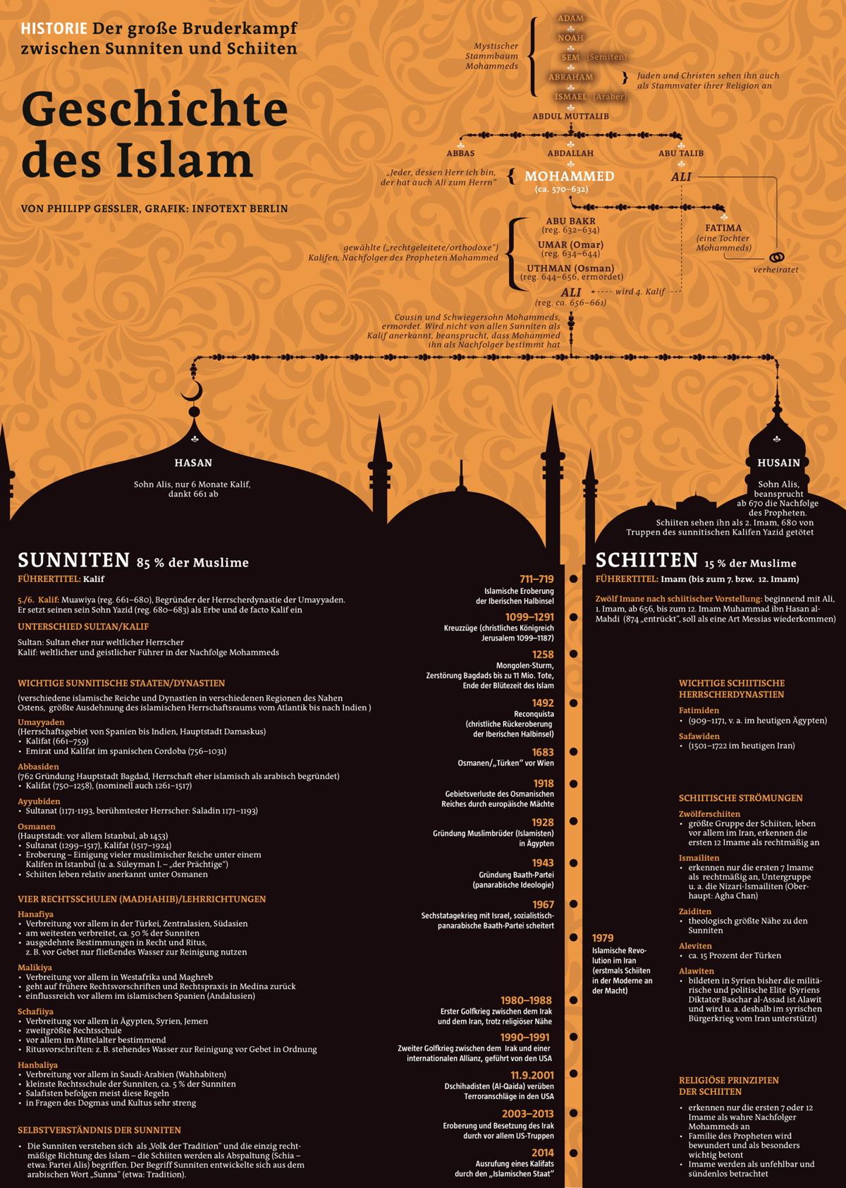 töten im koran